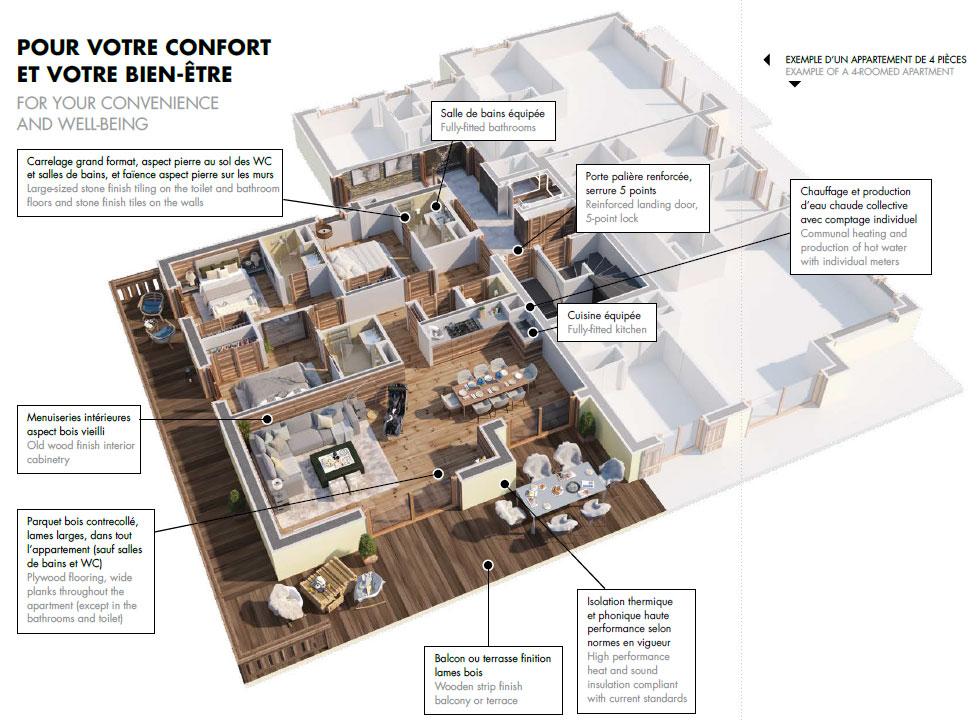 Plan d'un appartement 4 pièces